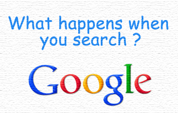 google-search-how-it-works