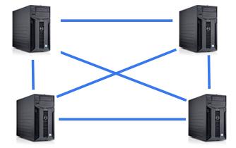 storage-networks