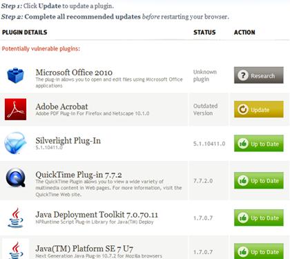 Check Firefox Plugins